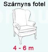 fotel anyagszükséglet