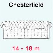 kanapé anyagszükséglet