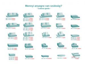 Mennyi anyag kell - modern bútor