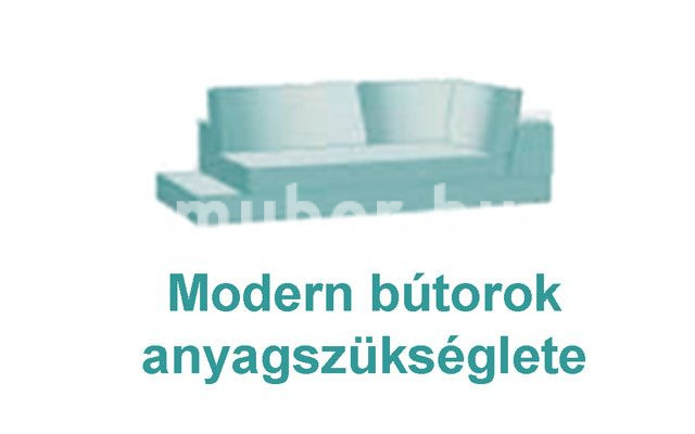 Anyagszükséglet ajánlás modern bútorokhoz