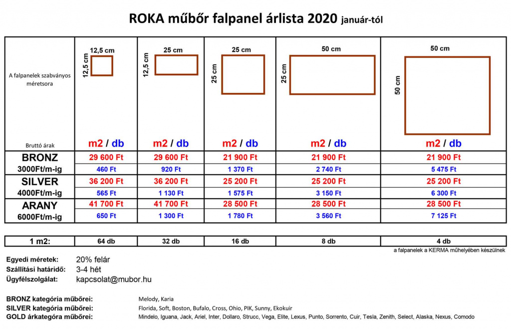 műbőr falpanel árlista 2020 január-tól