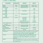 Tiffany műbőr műszaki adatlap